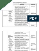 Planificacion de Estrategias Ideb 2013 Fin Wi