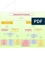 Curso Evaluacion de Proyectos
