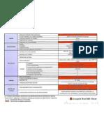 Especificaciones Tecnicas de Instalaciones 2011