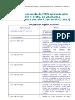 Regulamento ICMS Paraná Atualizado (Decreto 6080 - 2012)