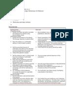 Procedure Checklist on Nebulization | Nursing | Patient