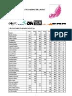 U16 Female overall.pdf