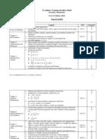 2013 Topical Checklist for O-Level Syllabus
