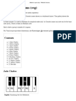 Melakarta Ragams on Keyboard