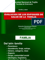 Evolución del enfoque de salud de la familia