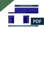 Ejercicio Practico Grc3a1ficos en Excel