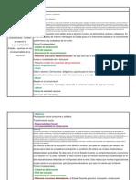 Cuadro sobre leyes .pdf