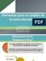 Elementos para un análisis de una carta descriptiva(1)