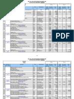 CiscoNetworkingEquipVOIPRelComp_B10-68_Tabsheet.pdf