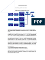 PROCESO DE OBTENCIÓN DEL HIERRO Y DEL ACERO