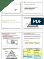 9-SIAD-2009-4P - Introduction aux Systèmes Interactifs d'Aide à la Décision (SIAD)