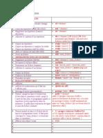 Commandes Ms-Dos Résumé Initiation Fr