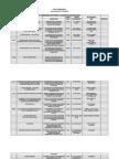 FEATI Universitym BS Civil Engineering Calendar Activities 2004-2005