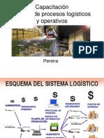 capacitacinalmacenamiento-111218211000-phpapp02.ppt