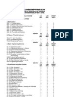 Course Requirements for BS Civil Engineering (2002-2005)