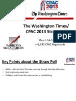 CPAC Straw Poll 2013
