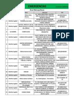 clinicas convenidas 13-08-2012