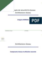 Secu Reseau Architecture 2012