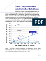 Quantitative Comparison of the Billionaires in the Forbes Hall of Fame