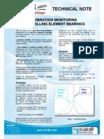 Bearing Vibration Monitoring