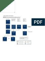hpux-sysadmin-curr.pdf