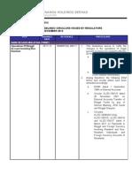44-2012 Regulatory Update (1)