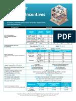 Maui-Electric-Co-Ltd-Business-Incentives-