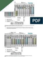 New Price List 05-10-12(FINOLEX)
