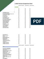 SharePoint 2013 Comparison Chart