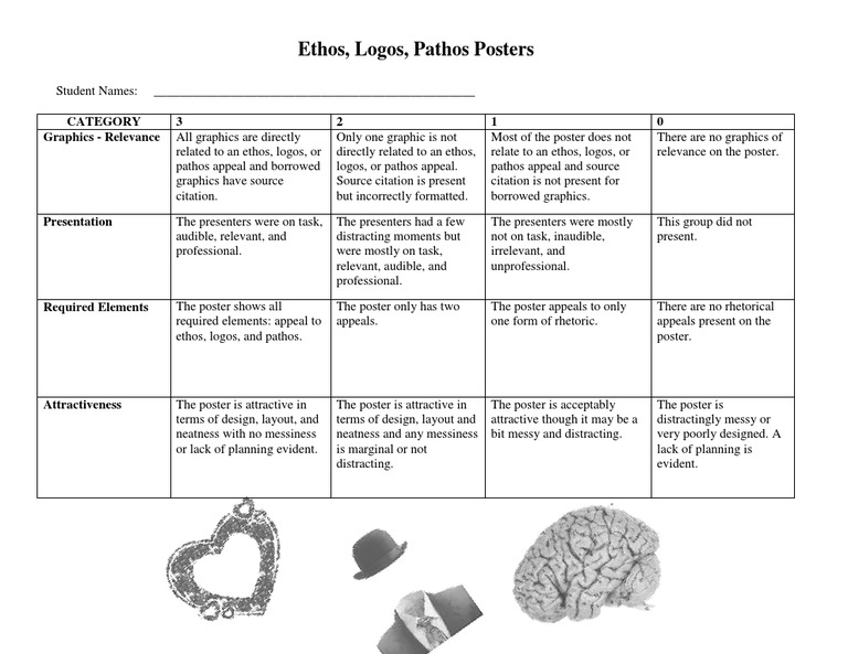 Poster Rubric   Logos   Influence (Social And Political)