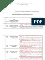 PATROLOGIE - Programarea Bibliografiei Pentru Evaluarea Partiala