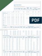 GobiernoTransparente - Escala de Remuneraciones