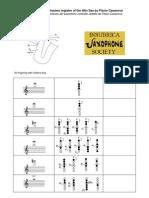 Saxophone Altissimo Chart