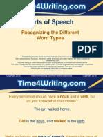 Pres Writing Mechanics Parts of Speech