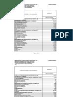 Costos de Servicio de Mantto de Buses y Camiones