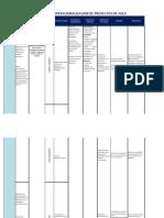 Anexo l Matriz de Operacionalizacion de Proyectos de Aula Primer Semestre de Ingenieria Industrial.