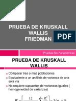 Kruskall Friedman