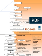 Iso_9000.ppt