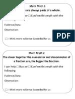 All Math Myths Combined