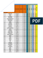 Excel Task Rf@Ukm