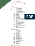 Chart of Accounts - Builder