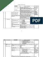 Year 5 Science Scheme of Work - b