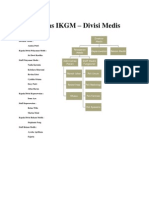 IKGM - SOP Divisi Medis Pembagian Tugas
