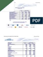 Informes de Prensa 2011 12