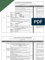 norma COVENIN 928-78, 2580-89  2011.pdf