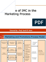 3. Role of IMC in Mktg Process