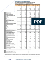MSSL Audited Financial Results for Year Ended 31st March 2012