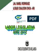 LABOR LEGISLATIVA-CONCEJAL RODRIGUEZ.pdf