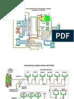 funcionamiento hidraulico cat 416D ortogonal