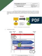 GYM.SGP.PG.18 - Introducción - Programación